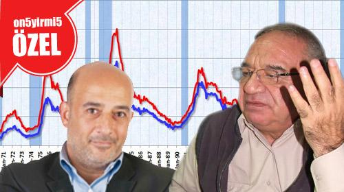 Ekonomik Kriz Türkiye'yi Teğet Geçecek mi?