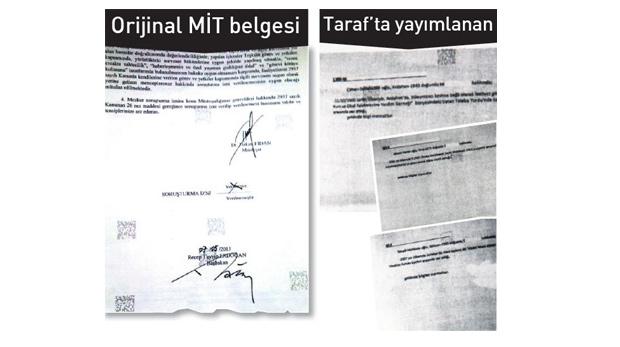 Taraf'ın yayınladığı MİT belgeleri sahte çıktı