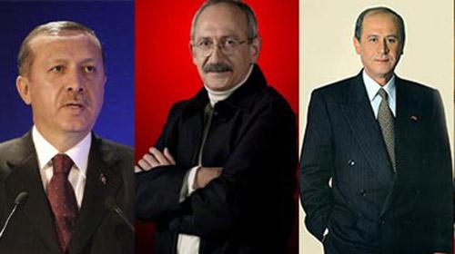 Liderlerin 4 Aylık Form Grafikleri