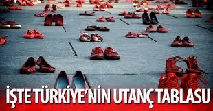 İşte Türkiye'nin utanç tablosu!