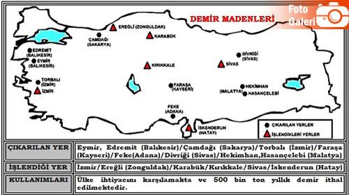 İl İl Türkiye'de Çıkarılan Madenler