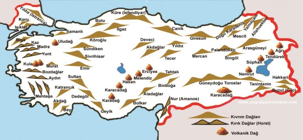 Türkiye'de Dağların Oluşum Süreci ve Başlıca Dağlar