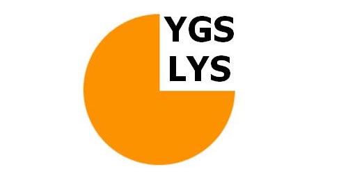 YGS'yi Protesto Ettiler