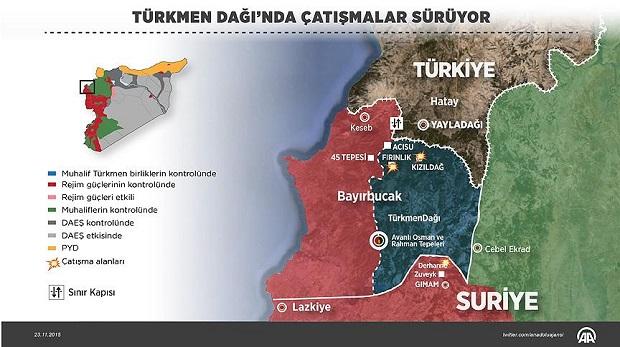 Rusya'nın ve Esed'in Türkmendağı'na saldırıları sürüyor