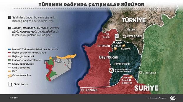 Türkmenler Esed güçlerine direniyor
