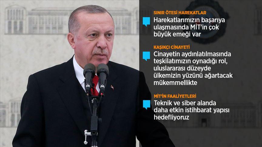 Cumhurbaşkanı Erdoğan: MİT Libya'da üzerine düşen görevleri hakkıyla yerine getiriyor